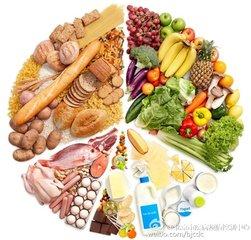食品安全:食品安全要严立法、重执法